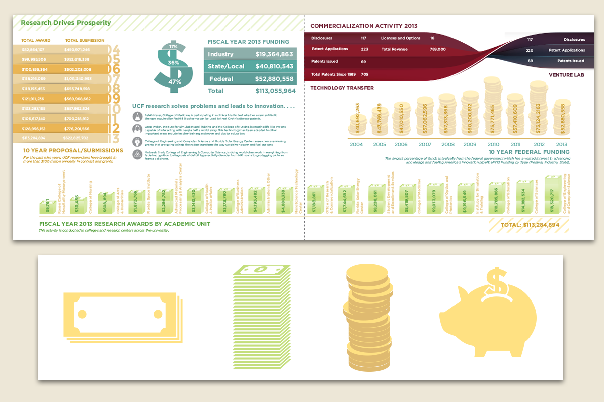 Infographics_C